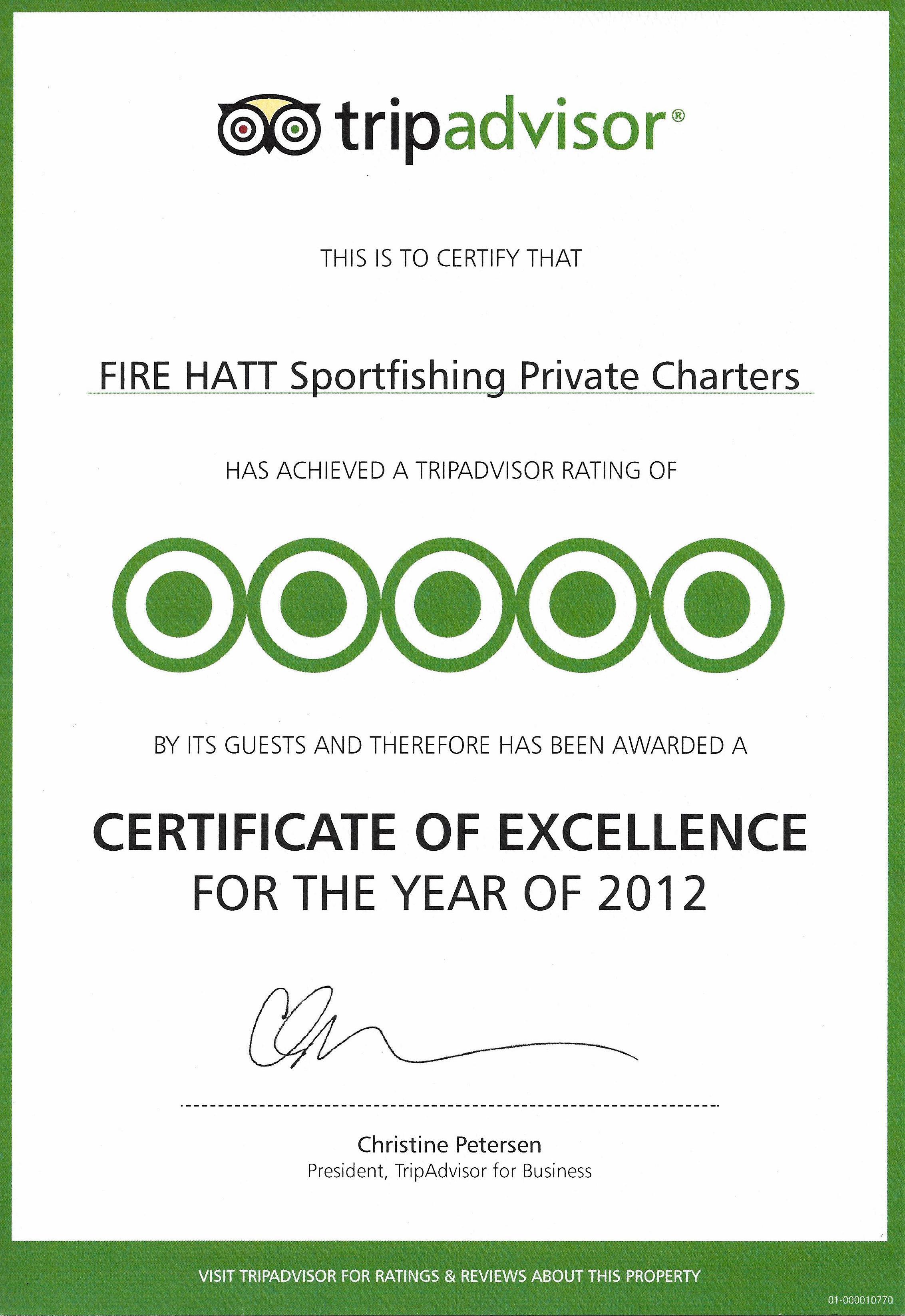 Trip Advisor Certificate Of Excellence Award For Fire Hatt